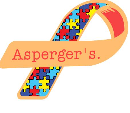 Το σύνδρομο Άσπεργκερ (Asperger's)
