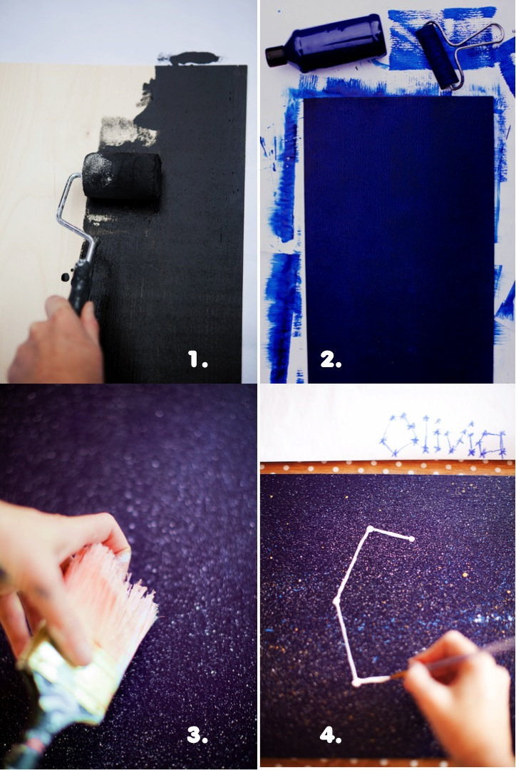 make-a-magnetic-board-with-constellation