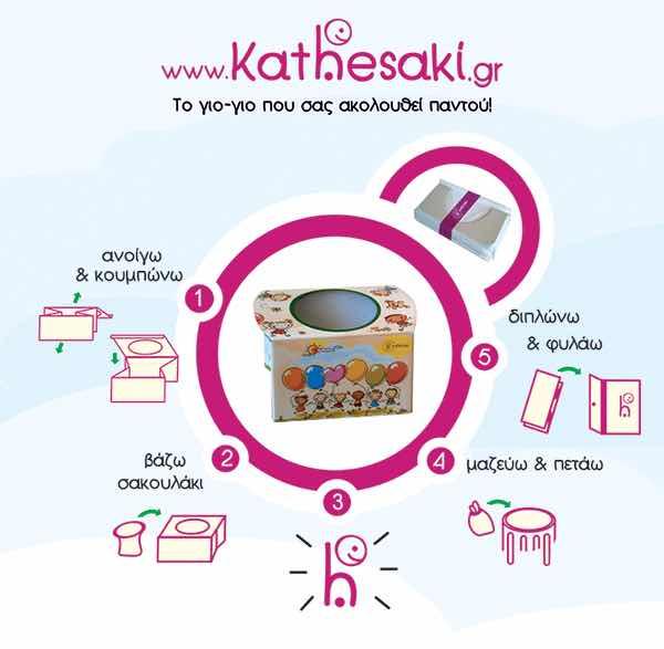 kathesaki